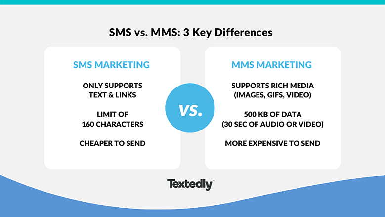 3 Differences between SMS and MMS