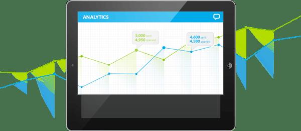 sms-analytics
