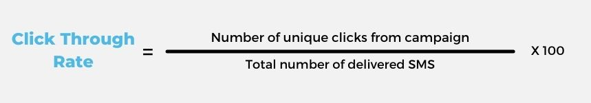 how to calculate click through rate