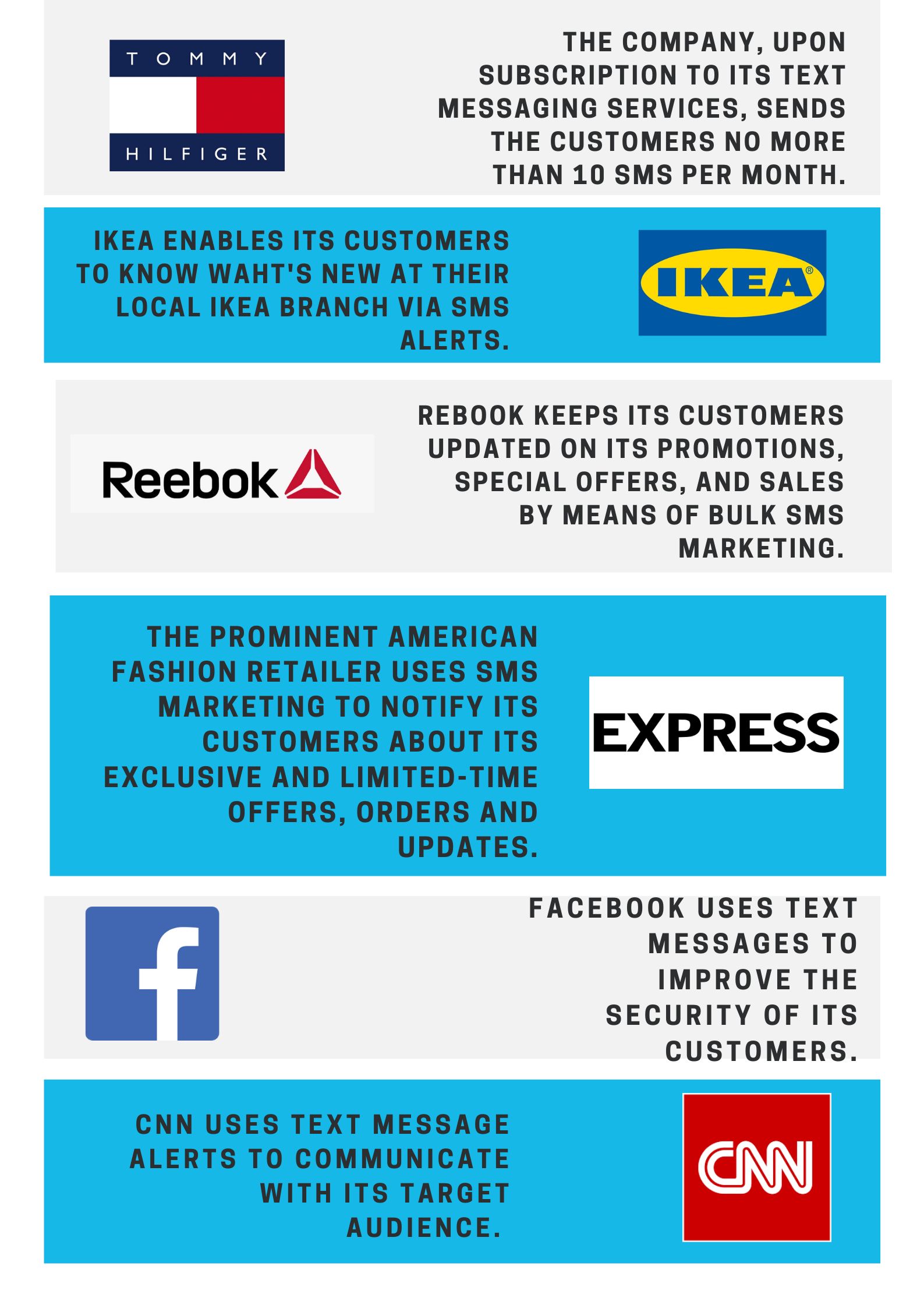 How Do Big Brands Use SMS Marketing